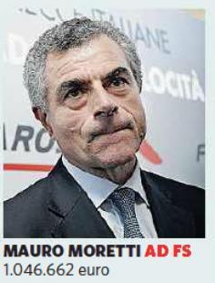 MAURO MORETTI FS