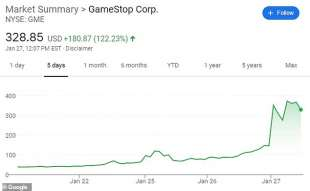 la crescita di gamestop