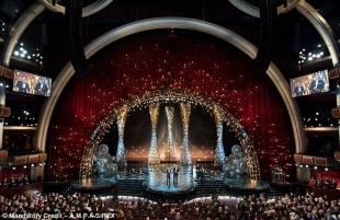 The Koda Theatre in LA