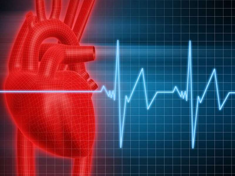 linea piatta cuore 3
