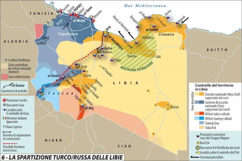 La spartizione turco russa delle libie - mappa limes