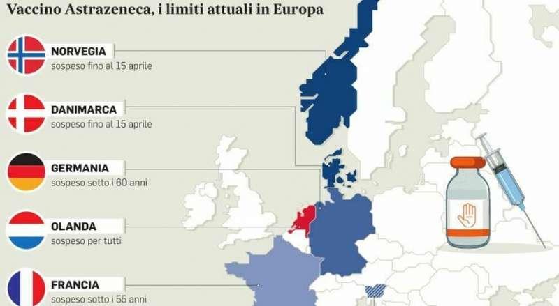 limiti astrazeneca europa