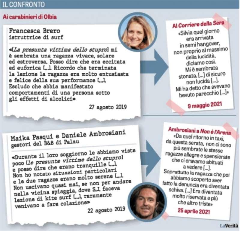 LE TESTIMONIANZE SUL CASO CIRO GRILLO