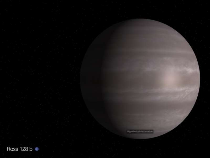 ross 128b pianeta abitabile
