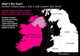 accordo confine irlanda del nord brexit