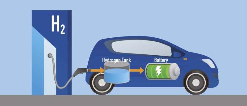 auto a idrogeno