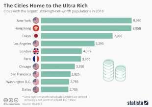 citta' dove vivono gli ultra ricchi 2