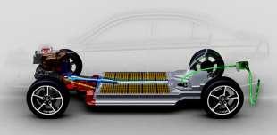 batterie litio auto elettriche 1