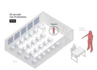 infografica el pais diffusione coronavirus a scuola