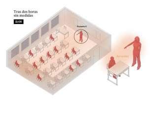 infografica el pais diffusione coronavirus a scuola senza mascherine e ventilazione
