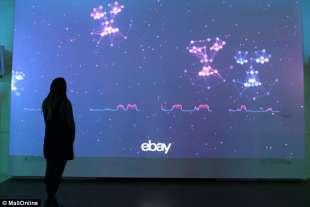 arte digitale fatta con i dati dello shopping