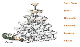 la teoria del trickle down 2