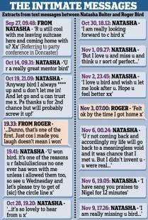 gli sms di natasha bolder a roger bird