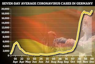 contagi coronavirus in germania 8 dicembre 2020